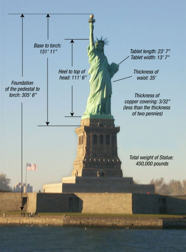 Autobiography of statue of liberty